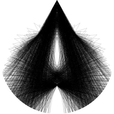 UVmap avatar 3